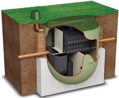E-range Sewage Treatment Plant