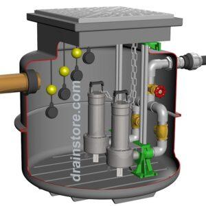 Foul / Sewage Pumping Stations